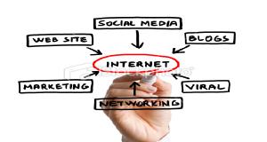 Internet Business in Nigeria